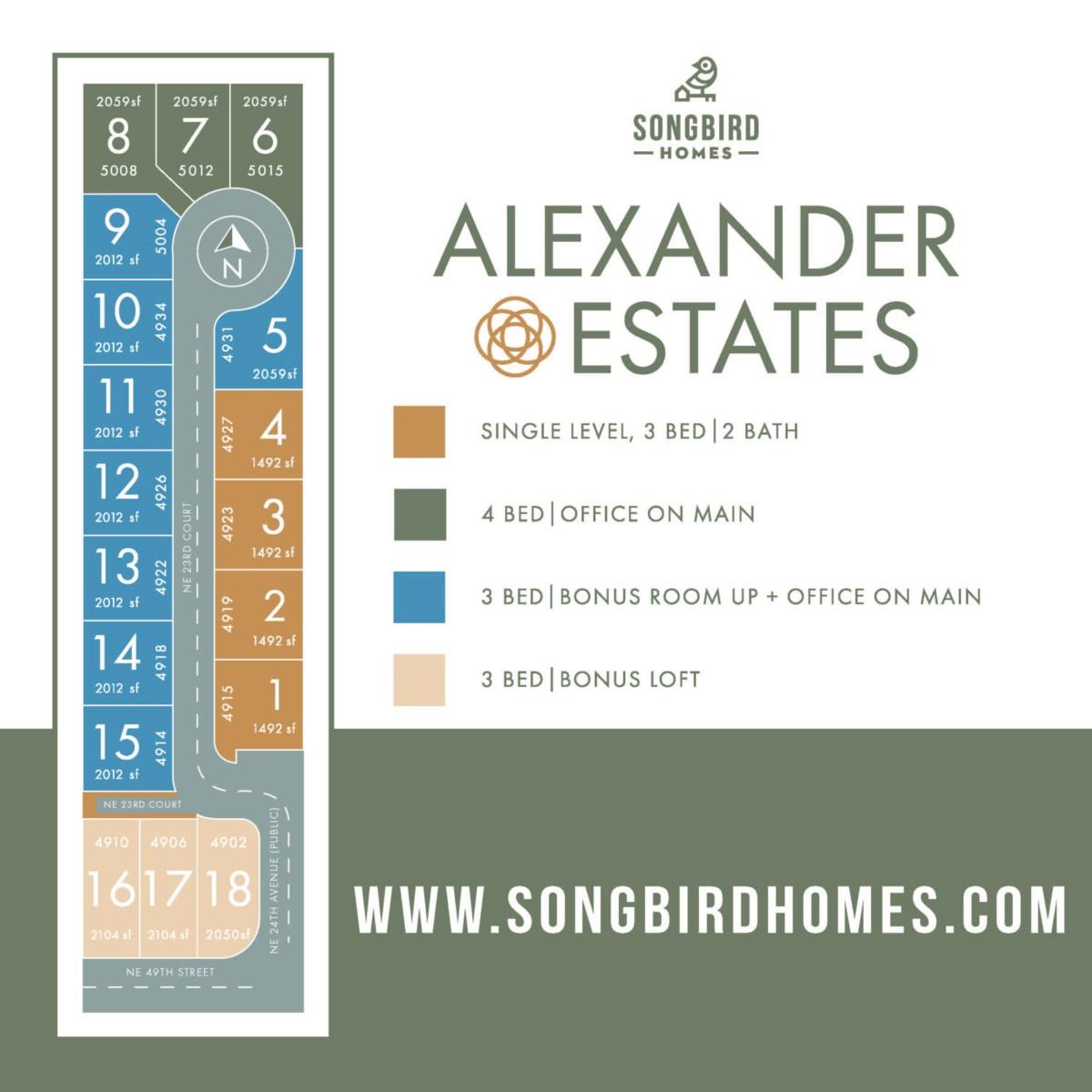 Alexander Estate Vancouver WA